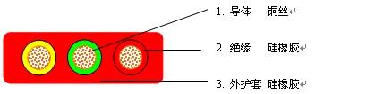 扁电缆/扁平电缆