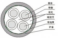 JHS/JHSB电缆(防水橡套电缆)