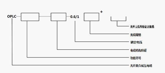 OPLC光纤复合低压电缆