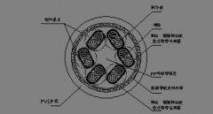 计算机电缆型号规格参数