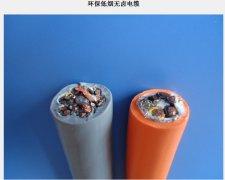 环保低烟无卤电缆