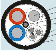 0.66/1.14kV及以下煤矿采煤机用阻燃橡套软电缆