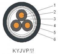 KYJV,KYJVP,KYJVP2交联聚乙烯绝缘控制电缆