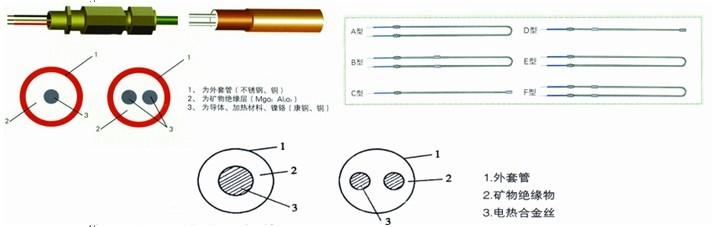 铠装电加热(伴热电缆)(mi电缆)