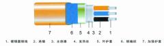 RDP3-J3型单相恒功率电热带