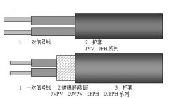 JVV,JVPV,DJVPV,JFH,JFPH,DJFPH计算机电缆