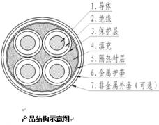 750V柔性无机绝缘防火电力电缆