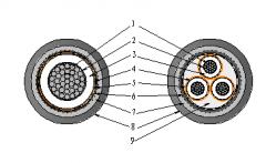 铝合金挤包电力电缆