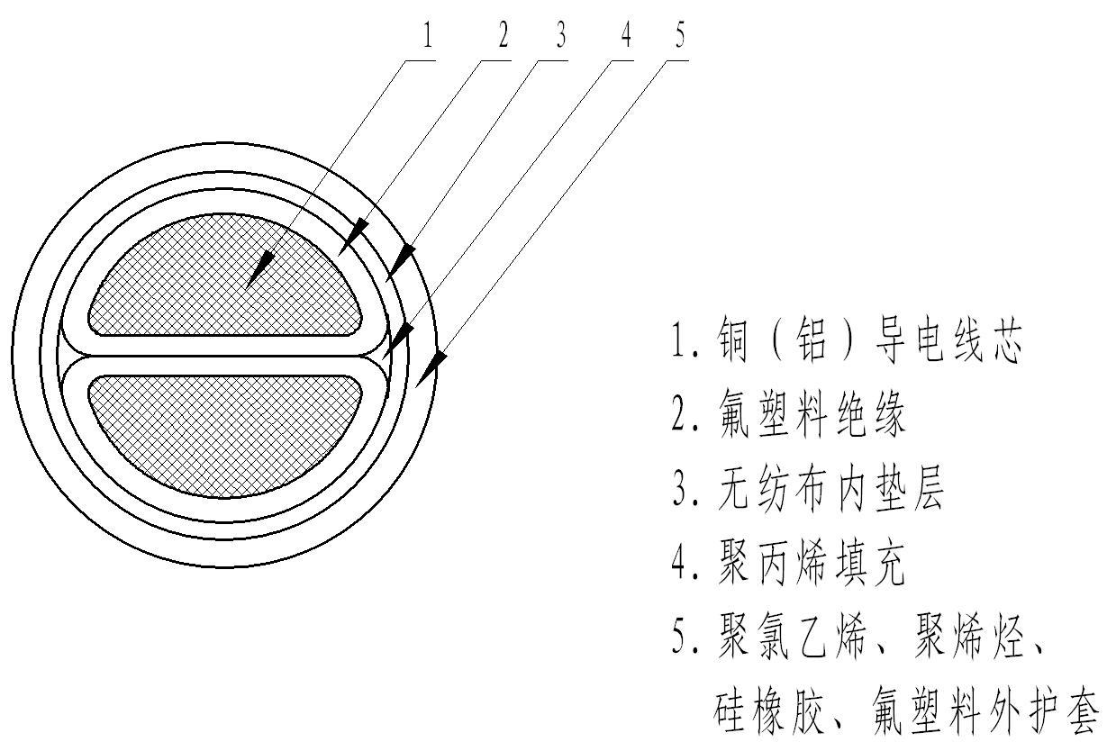 耐高温氟塑料绝缘电力电缆