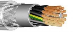 RYP3PV伺服电缆