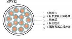 矿用控制电缆MKVV32结构图