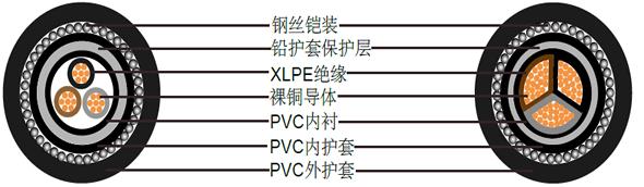 1900/3300V铅护套铠装电力电缆