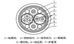 野战综合控制电缆结构图