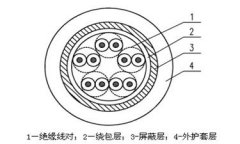 耐温信号电缆结构图