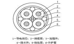 拖曳电缆结构图