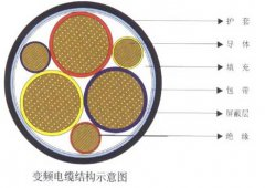 变频器专用电力电缆特性及结构示意图