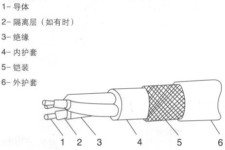 天然丁苯绝缘船用电力电缆