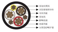 SHD-GC三芯圆形移动电力电缆,长臂采煤机电缆