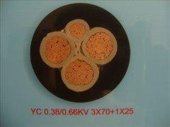 YC 3*70+1*25矿用橡套软电缆