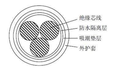 阻水型电力电缆材料及结构设计