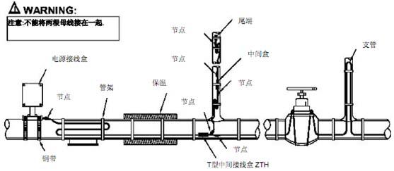 电缆接线盒接法图解