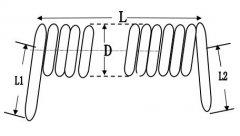 其他螺旋线