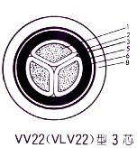 VV电力电缆名称解释及使用范围