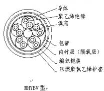 MHYV/MHYVP阻燃矿用通信电缆