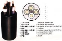 MYQ 4*1.5煤矿用轻型移动橡套软电缆