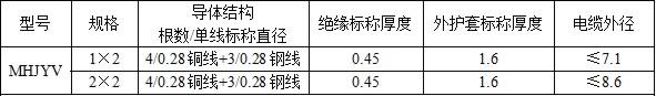 MHYV/MHJYV/MHYBV/MHYAV系列矿用通信电缆
