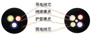 YCW,YZW,YQW通用橡套软电缆