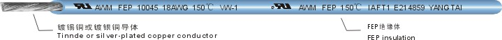 UL10045 FEP铁氟龙高温电线