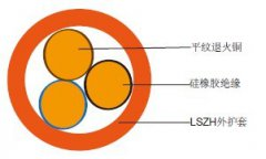 KGER,KGERP,KGYJR,KGYJRP硅橡胶绝缘控制电缆