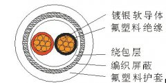 AFPXR200热电阻耐高温信号线