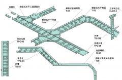 XQJ-T梯级式桥架