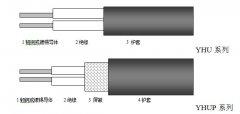 野外用防冻电缆(耐寒电缆)