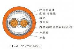 FF-A 1*2*18AWG现场总线电缆