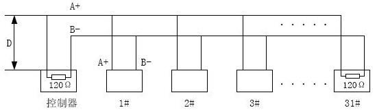 rs485总线接线方法