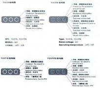 YGCB、YGCPB、YGVFB、YGVFPB耐寒高压扁电缆