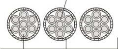 YFFB  24*2.5行车用丁腈绝缘及护套耐磨扁平电缆