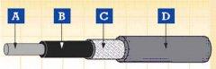 单芯屏蔽机车电缆-车载电缆
