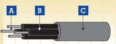 WDZ-DCK-100WDZ-DCK-125低烟无卤阻燃铁路机车电缆