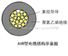 AVR电线(3C认证标准)