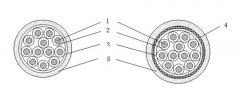 WDZB-KYJYP-4*1.5无卤低烟阻燃屏蔽控制电缆