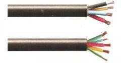 (K)YVFRP 19*1.5耐磨柔性屏蔽控制电缆