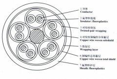 WLD-KJES 3*2.5+1*1.5低烟无卤电缆