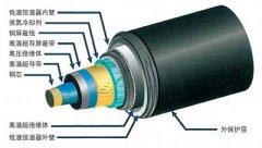 2020年超导电缆市场广阔