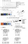 HBL型恒功率并联式电热带