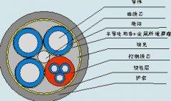 额定电压1.9/3.3kV及以下采煤机软电缆