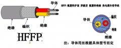 HFFP型热电偶补偿导线